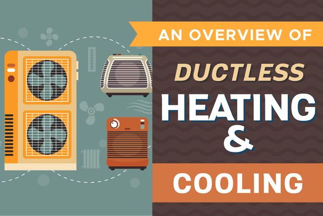 ductless heating and cooling