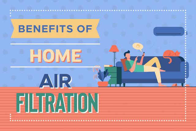 home air filtration