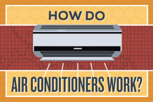 how air conditioning works?