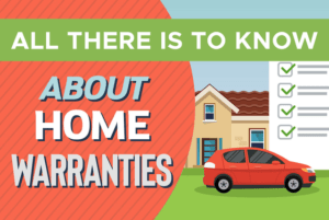 how do home warranties work