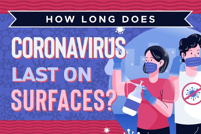 How Long Does Coronavirus Last on Surfaces?