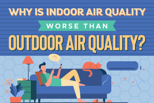 indoor air quality worse than outdoor