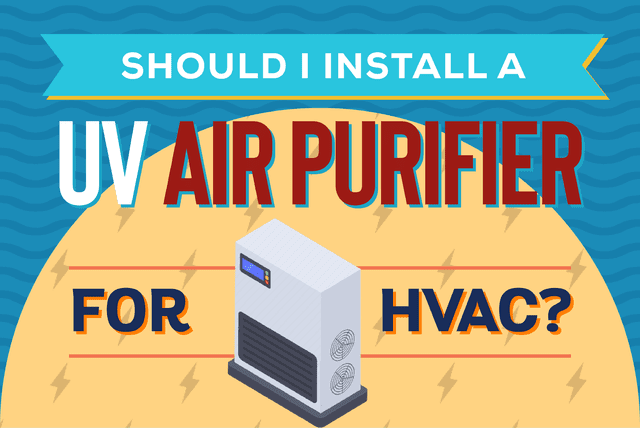 install uv air purifier for hvac