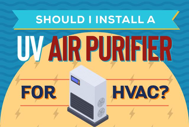install uv air purifier for hvac