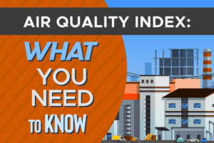 know air quality index