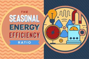 SEER, or seasonal energy efficiency ratio