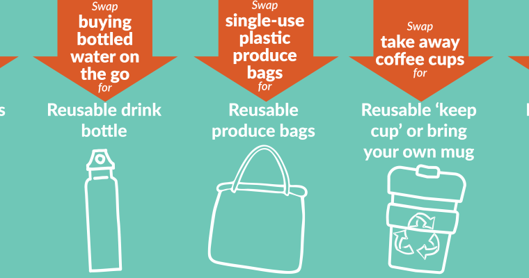 Five easy swaps to remove single use plastic from your life