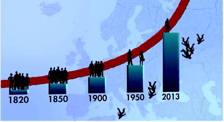 grafic economia