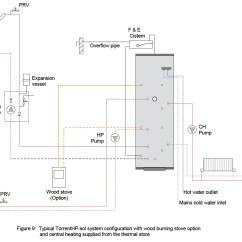 Trane Water Source Heat Pump Wiring Diagram 3 Gang 1 Way Light Switch Air