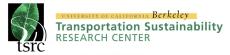 Berkeley Transportation Sustainability Research Center