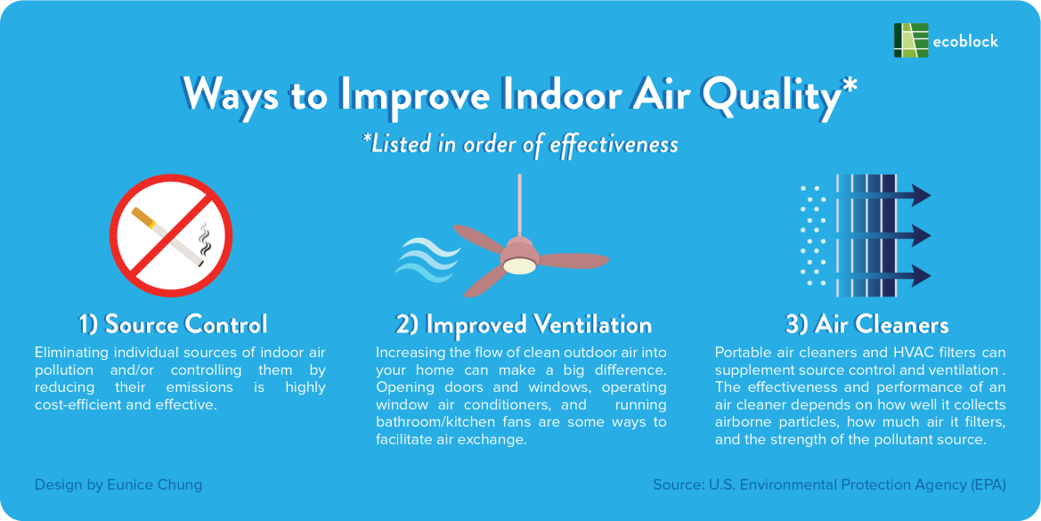 Ways to Improve Indoor Air Quality Infographic