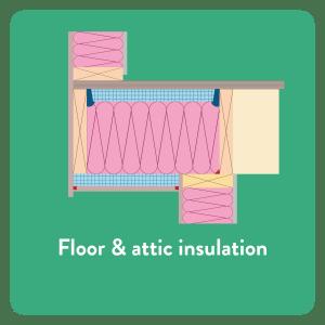 Floor and Attic Insulation