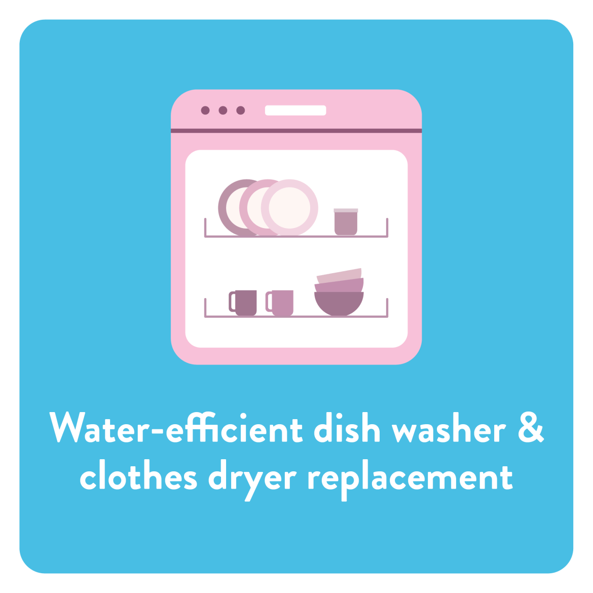 Water-efficient dish washer and clothes dryer replacement