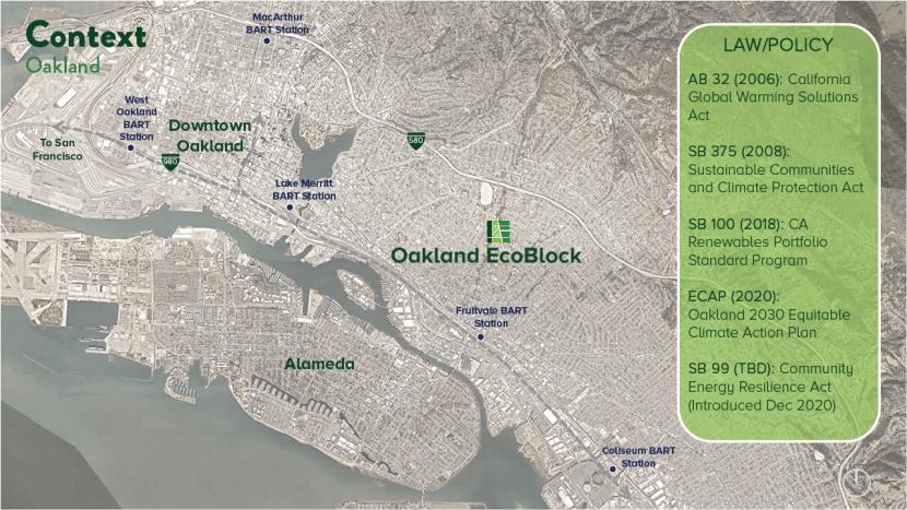 Context: City of Oakland