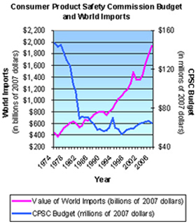 cpsc-world-imports_v1.jpg