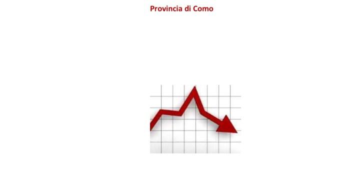 Indagine congiunturale primo trimestre 2015 a Como