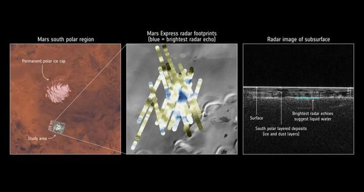 Corrado Lamberti/ Acqua su Marte
