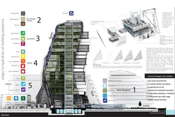 Granja Vertical en Londres planta