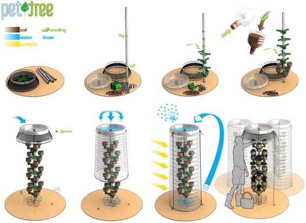 Pet tree sistema de cultivo vertical for Sistema de riego vertical