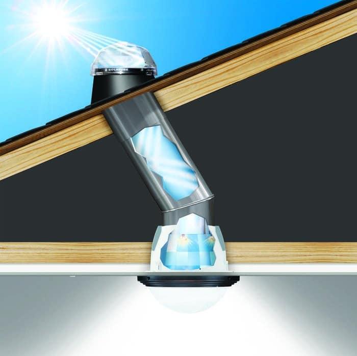 Solatube. Sistema de iluminación natural sin electricidad