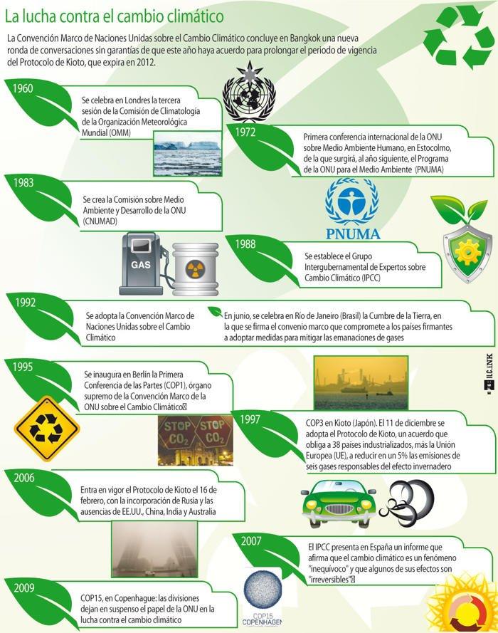 Los diez efectos m s importantes del cambio clim tico - Oficina espanola de cambio climatico ...