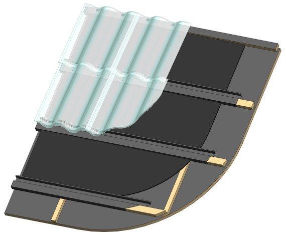 Estrutura telhas solares