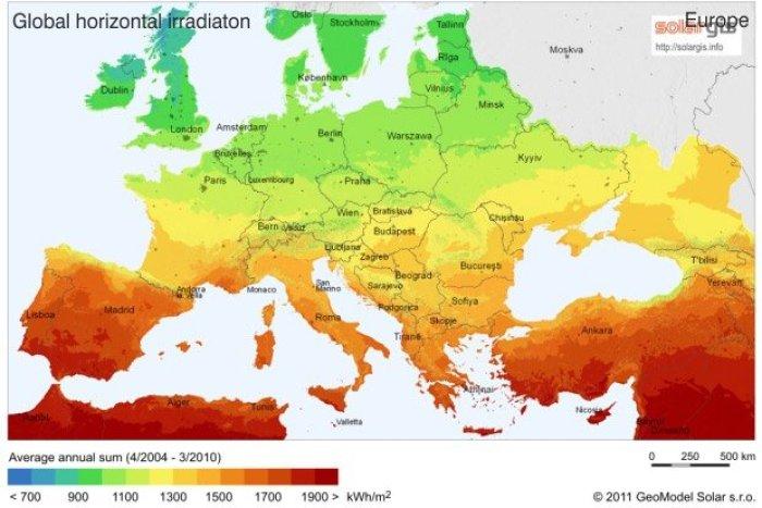 Cantidad anual de energía