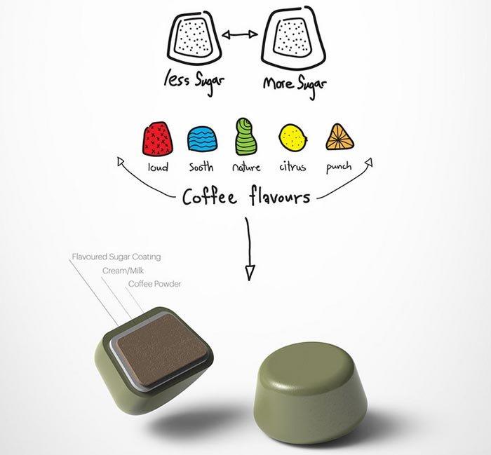 Droops Coffee Maker2