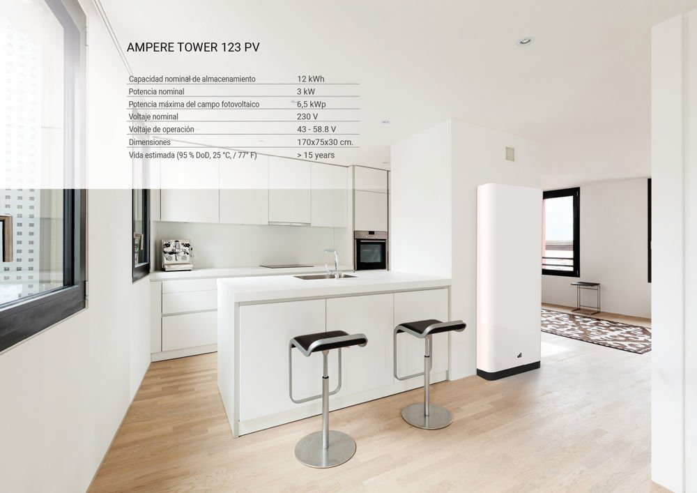 Ampere Tower