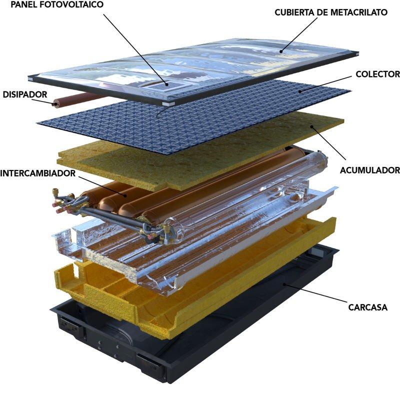 Oksol Nuevo Calentador Solar T 233 Rmico Compacto Para
