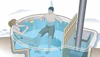 Cómo fabricar tu propia bañera de agua caliente