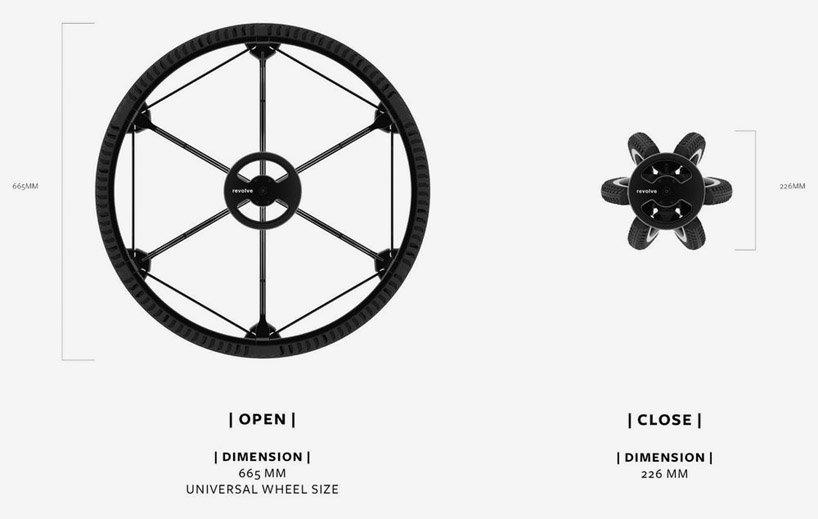 Revolve wheel neumático plegable sin aire dimensiones