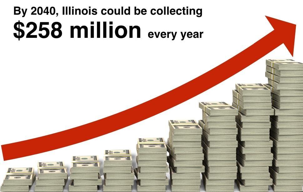 Benefits of an Illinois Coal Severance Tax