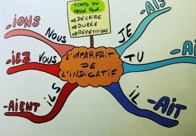 Astuce : Des cartes mentales pour retenir les conjugaisons