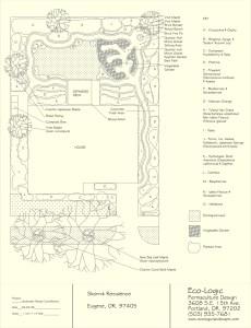 Image: an urban landscape design consultation plan.