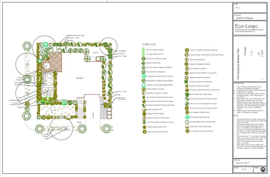 image: portfolio permaculture master plan