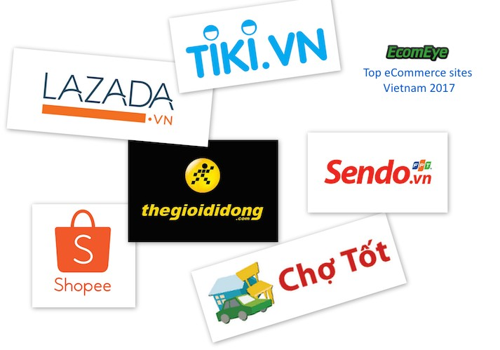 Top 10 ecommerce sites vietnam 2017 for Top 10 retail websites