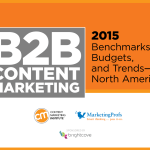 The best place for distributing and creating B2B content is LinkedIN