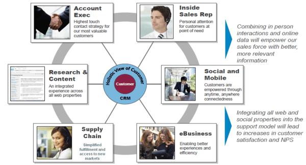 stephanie-pike-business-case