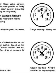 Just tried out my new vac gauge fuel economy hypermiling ecomodding news and forum ecomodder also rh