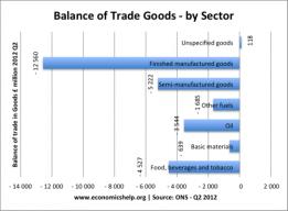 trade-goods1-500x368