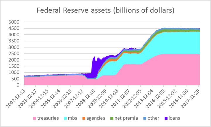 installment loans in Washington