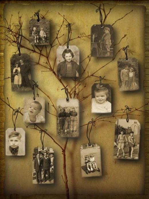 Сценарий родительской семьи и Семейные мифы