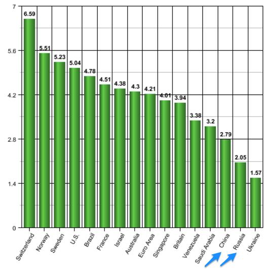 Purchasing power parity relative dating 1