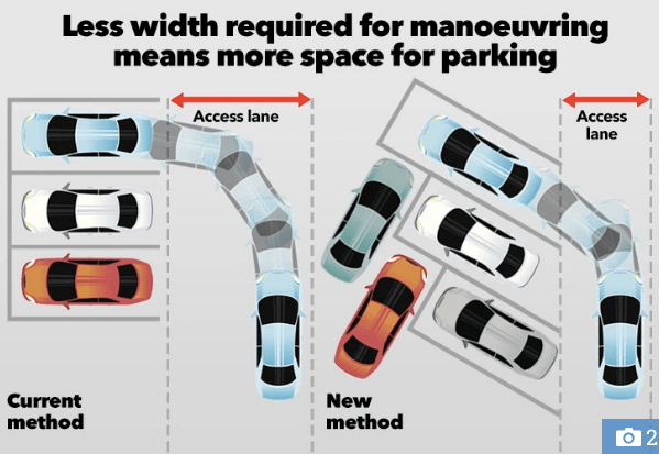 What Is The Standard Size Of A Car Parking Space