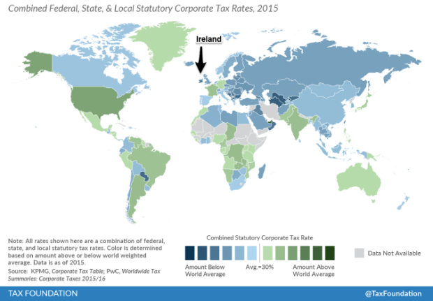 Comparing corporate tax rates