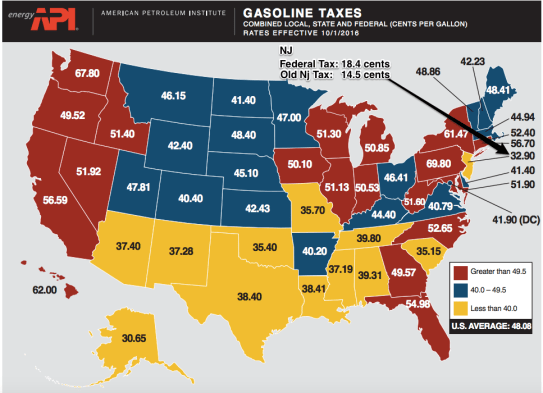 state gasoline taxes