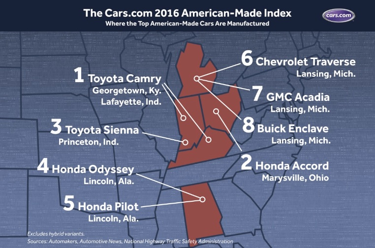 American made cars