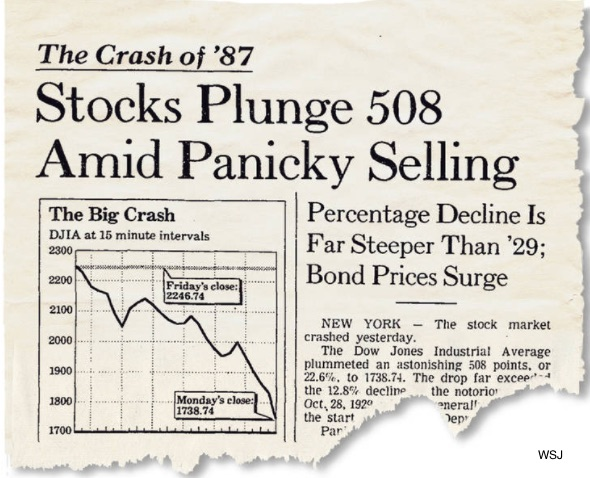 1987 stock market crash