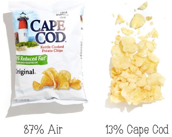 marginal packaging